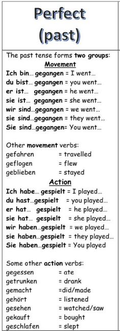 Deutsch lernen on One of my long term goals in high school is to do well in German. Spanish would probably be more useful in my life, but German just sounds so fun…literally. Study German, German English, Learn German, Learn English, Learn French, German Language Learning, Language Study, Learn A New Language, Dual Language