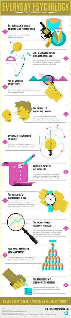 Everyday psychology you should probably know [infographic]