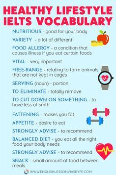 🔴 Healthy Lifestyle IELTS Vocabulary. IELTS Topic about Healthy Lifestyle. Useful vocabulary words. #learnenglish #ielts #ingles #aprenderingles #toefl #englishlanguage #englishvocabulary