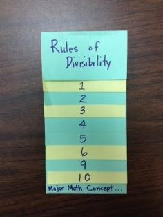 math, division, Growing in Grade: Rules of Divisibility Foldable Math Teacher, Math Classroom, Teaching Math, Teaching Ideas, Classroom Ideas, Maths, Math Strategies, Math Resources, Fifth Grade Math