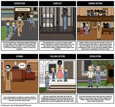 the theme of journey in harper lees novel to kill a mockingbird Time for fiction to kill a mockingbird pdf is a thought-provoking timeless classic novel, set in the deep south of the usa in the 1930sa middle-class white lawyer decides to defend a black man, accused of raping a white girl told through the eyes of his young children jem and scout finch, the author harper lee touches on race, prejudices, and justice.