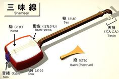 "Shamisen | is a Japanese traditional three string instrument called "" shamisen ..."