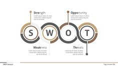 Buy Swot Analysis - Business Infographic Presentation by afomindia on GraphicRiver. What's Included Business Infographic Presentation – SWOT Analysis. Urban Design Concept, Urban Design Diagram, Urban Design Plan, Business Presentation, Presentation Design, Analyse Swot, Urbane Analyse, Site Analysis Architecture, Swot Analysis Template