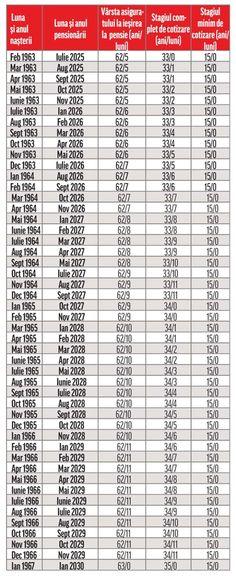 Tabel pensionare (3)