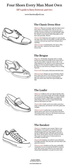 Four shoe styles for every man to have in his closet besides trainers. A good pair of mens sandals or flip flops too.