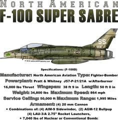 WARBIRDSHIRTS.COM presents 1950-Present T-Shirts, Polos, and Caps, Fighters, Bombers, Recon, Attack, 1950 - Present day. The F-100 super Sabre