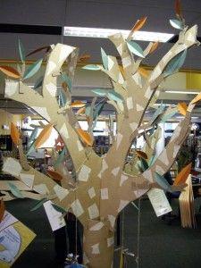 Avec Hélène, Stéphanie et Céline nous avons créé des arbres à poèmes en carton pour de l'exposition de poésie de la Médiathèque de Lambézellec (poèmes des écoliers du quartier) : Les matériaux sont toujours issu de la récup' : carton et papier ..! Voici...