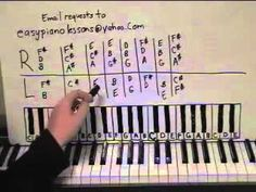 How To Play Hotel CA On The Piano Shawn Cheek Lesson Tutorial