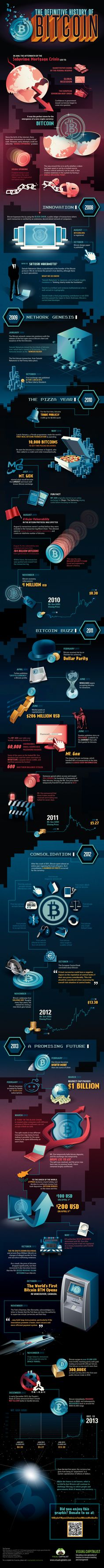the definitive history of Bitcoin #infographic #technology #bitcoin http://www.paycoinpoker.com
