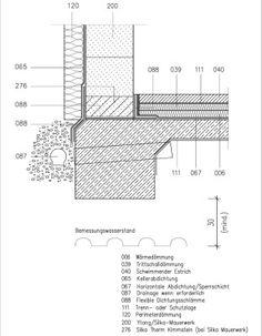 Keller mit Erdreich, Fußpunkt, Streifenfundament und Außenwand, mit Dämmung