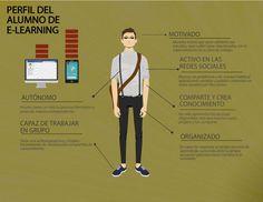 Perfil del alumno ideal de e-learning