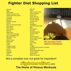 Fighter diet shopping list