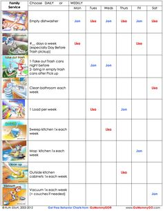 C Chart Charts For Older Kids Agers
