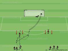 Soccer Finishing Drills Goal This Soccer Finishing