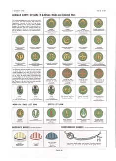Plate VII: German Army: Speciality Badges (NCOs and Enlisted Men)