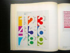 Basic Typography  1974 - Ruedi Ruegg, Godi Frolich