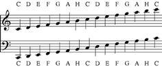 Bildergebnis für blockflöte noten moderne lieder