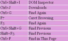 Keyboard shortcuts for windows firefox