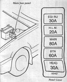how to locate fuses in a 1991-94 mercury capri