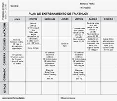 Programa de entrenamiento para Triatletas. 1ª semana - Blog Virgin Active