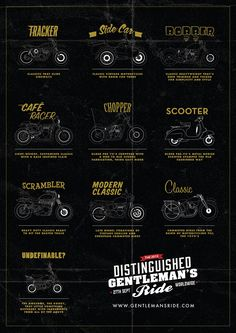 The Distinguished Gentleman's Ride 2015