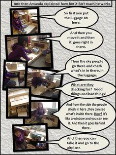 Wonderful way of documenting children's use o language to clarify thinking Inquiry Based Learning, Project Based Learning, Early Learning, Reggio Emilia, Reggio Inspired Classrooms, Reggio Classroom, Classroom Organisation, Early Education, Childhood Education