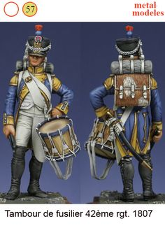 Empire, Building Painting, French Army, Napoleonic Wars, Figure Model, Toy Soldiers, Miniture Things, Vignettes, 18th Century