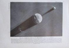 Schematische Darstellung Sonnen- Mondfinsternis  - Originaldruck aus ca 1906
