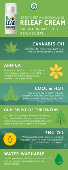 13 Best Natural Pain Relief images | Natural pain relief