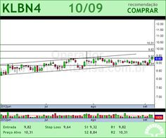 KLABIN S/A - KLBN4 - 10/09/2012 #KLBN4 #analises #bovespa