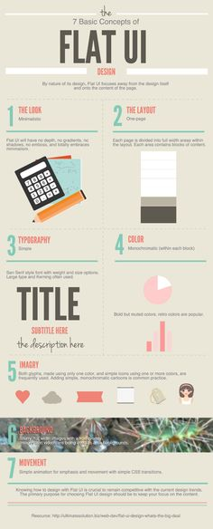 7 Concepts of Flat UI infographic