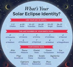Ruler of divine truth/Horoscope Memes & Quotes Horoscope Memes, Zodiac Horoscope, Libra, Leo Zodiac, Aquarius Facts, Mbti, Funny Name Generator, Fantasy Names, Free Your Mind