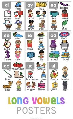 First grade teachers know how important it can be to have visual cues in a classroom full of emergent readers. I created these Phonics Posters Phonics Reading, Teaching Phonics, Phonics Activities, Teaching Reading, How To Teach Phonics, Teaching Resources, English Phonics, Teaching English, Learn English