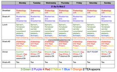 21-Day Fix Meal Plans and Ideas - Beach Ready Now