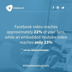 """""""Facebook video reaches approximately 22% of your fans, while an embedded YouTube video reaches only 13%"""" - Social Media Examiner #Marketing #VideoMarketing#VideoContent #SmallBiz #Video #SMM#YouTubeMarketing #Business#ContentMarketing #DigitalMarketing #SocialMedia #YouTube #Seo #GrowthHacking #InboundMarketing #VideoMarketingTrivia Inbound Marketing, Digital Marketing, Facebook Video, Competitor Analysis, Trivia, Seo, Fans, Social Media, Business"""