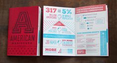 """American Manifesto - nice and clean design. Good letterpress layout. (sadly innacurate """"facts"""".)"""