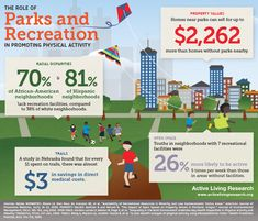 The Role of Parks and Recreation in Promoting Physical Activity | Active Living Research