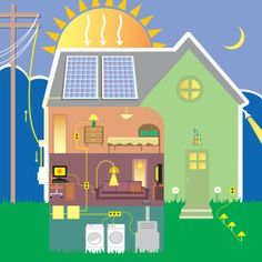 One might think that higher income households might be the leading demographic in buying solar panels. But in reality it is the lower and middle income suburbs that see the highest solar installations because they are the most concerned about prices of electricity.