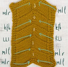Technique Thursday: Increases #knitting | Ysolda