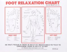Foot Relaxation Chart: Norman Walker: 9781570672408: AmazonSmile: Books