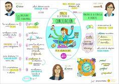 """#VisualThinking """"Impacto de las medidas de conciliación en las organizaciones"""" para el Brunch&Learn de @innobasque"""