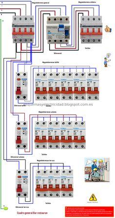 Electrical Panel Wiring, Electrical Circuit Diagram, Electrical Symbols, Electrical Layout, Electrical Plan, Electrical Installation, Electrical Engineering Books, Electrical Projects, Distribution Board