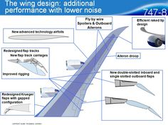 Boeing – The Wing Design: Additional Performance With Lower Noise