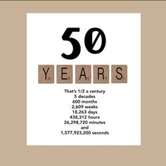What Does Turning 50 Years Old Mean