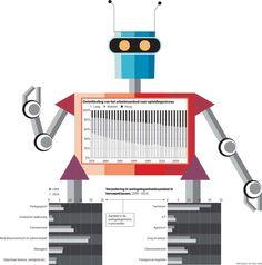Hoe Nederland robots de baas kan blijven - NRC