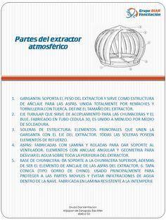 Partes de un extractor atmosferico