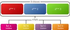 Marie-Claire Retailleau - Google+
