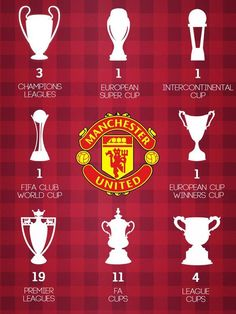 Man United News, Manchester United Transfer News - European Football Insider Manchester United Cake, Manchester United Transfer News, Manchester United Old Trafford, Manchester United Players, Manchester United Wallpapers Iphone, Cristiano Ronaldo Manchester, Team Wallpaper, Football Wallpaper Iphone, Mobile Wallpaper