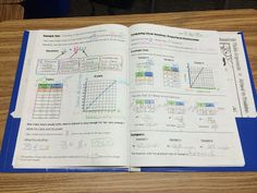 Unit 1b - Linear Relationships (Slope-Intercept Form)  Interactive Math Notebook - Guided Notes on Linear Relationships Comparing Functions.