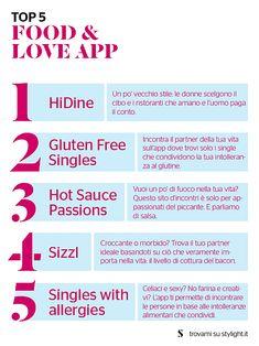 online dating gay suggerimenti